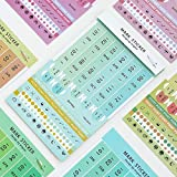 BLOUR 8 Piezas PVC + Papel Papelería Etiqueta Fecha Marca Índice Etiqueta DIY Planificador Diario Decoración Ornamento Marca Mes Memo Clima