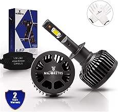 MAJOREYES H1 LED Headlight Bulbs -CREE Chip,Super Power (90W-12500LM-6000K) Conversion Kit, 2 Years Warranty