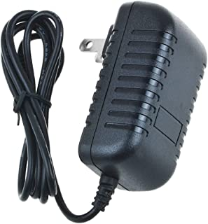 AC Adapter for Compatible with Sony MZ-N1 MZ-N710 MZ-N910 MZ-NH900 Cord PSU