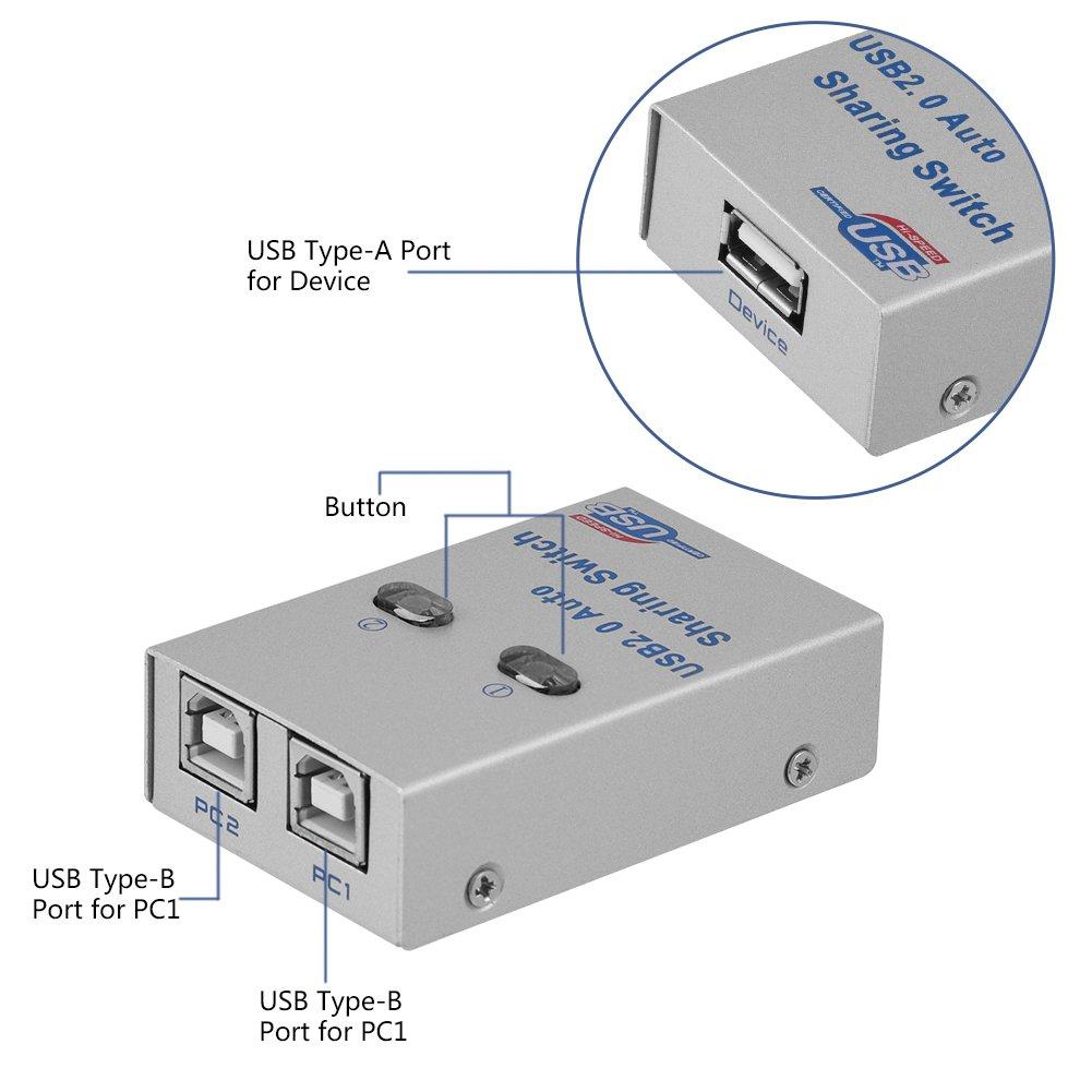 Tonysa USB 2.0 Sharing Switcher Printer Sharing 1 a 2 Splitter, Auto/Manual Sharing Switch Hub para Impresora, escáner, trazador, etc.: Amazon.es: Electrónica