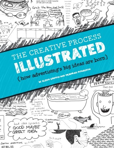 The Creative Process Illustrated: How Advertising's Big...
