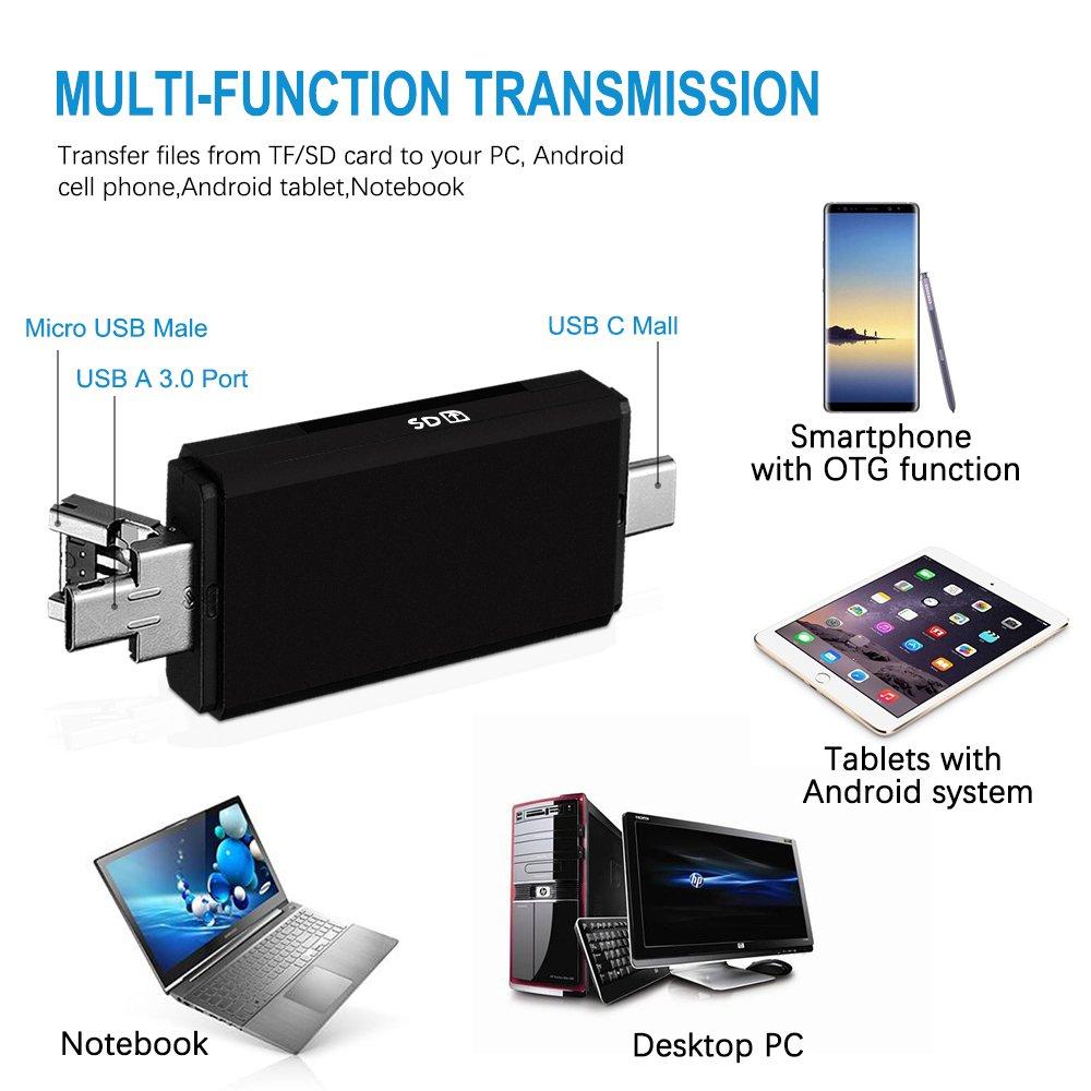 Thinkcase Lector Tarjeta de Memoria SD/Micro SD, USB 2.0 Micro USB OTG adaptador de lector de tarjetas micro SD, UHS ...