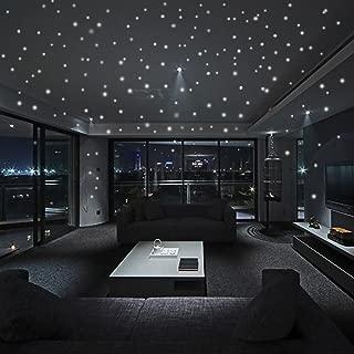 glow in the dark polka dots