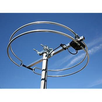 FM Loop Antenna Outdoor, Attic-Mount and RV FM Antenna