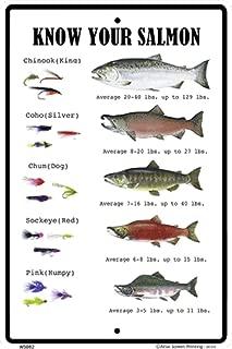 CROSSWALKS Know Your Salmon 10