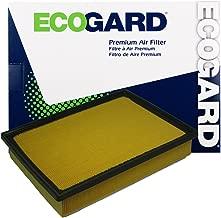 ECOGARD XA6122 Premium Engine Air Filter Fits Toyota 4Runner / Lexus GX460 / Toyota FJ Cruiser