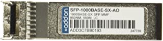 Addon-Networking SFP Transceiver Module LC Multi-Mode (SFP-1000BASE-SX-AO)