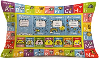 Best Fukeen Nursery Children Kids Cartoon Throw Pillow Cover Cute Animal with Colorful English Alphabet Letters Word Pillow Cases Cotton Linen Oblong 12x20 Inches Pillow Protectors for Baby Room Sofa Couch Review