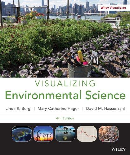 Visualizing Environmental Science
