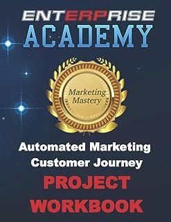 Marketing Mastery