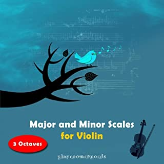 G Melodic Minor Scale (3 Octaves)