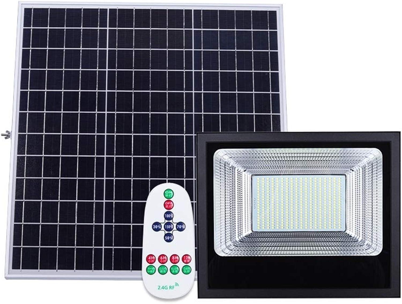 Beliebt gre 66 IP65 LED-Gartenlicht helles super wasserdichtes IP66 Im YH83