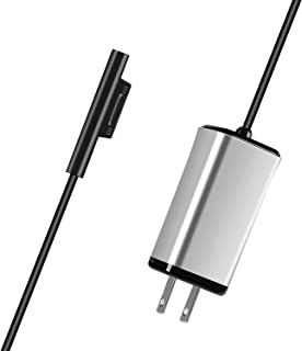 INLONG Surface Pro 3/Pro 4/Pro 5充電器, 12V/2.58A/36W, 15V/1.6A/24W, 15V/2.58A/44W, 15V/4A/65W 電源 AC アダプター For マイクロソフト Microsoft Surface Pro2/3/4 Intel Core i5 i7 タブレット AC 充電器 AC アダプター (table charger)