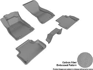 3D MAXpider L1AD04201501 Gray Weather Floor Mat for Select Audi A4 Models Complete Set