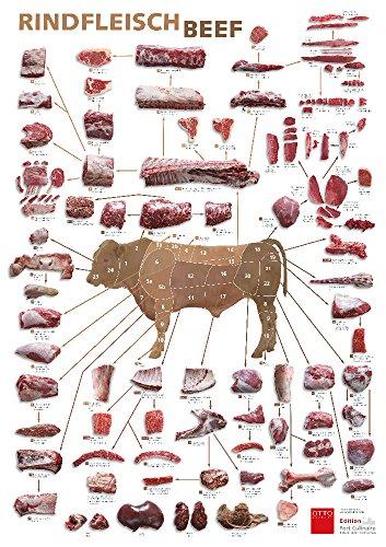 Küchenposter Rindfleisch - OTTO GOURMET