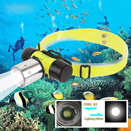 Qoge LED wasserdichtes Outdoor-Zoom Tauchen Kopf-Licht, Fahrrad-Scheinwerfer-Taschenlampen-Licht wimming Pool-Licht QiuGe