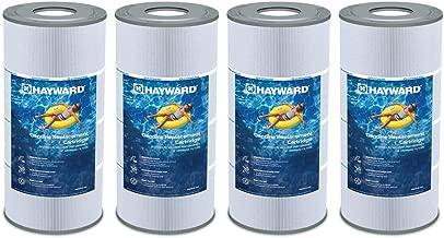 Hayward CX580XREPAK4 Replacement Cartridge Element for Hayward SwimClear Filter