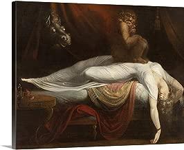 The Nightmare, 1781