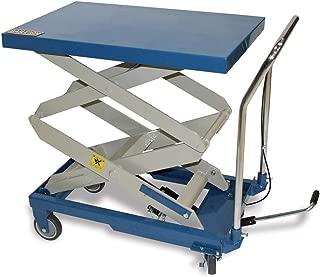 portable lifting platform