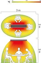 CasaFan 982419 CasaTherm Heatpanel HOTTOP 2400W calefactor de pared/techo plateado