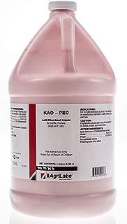 Kaolin Pectin gallon