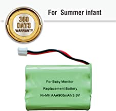 Best summer baby monitor in view 2.0 Reviews