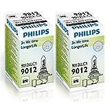 Philips 9012LLC1 Lámpara Faro de Carretera