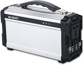 Best rechargeable inverter generator Reviews