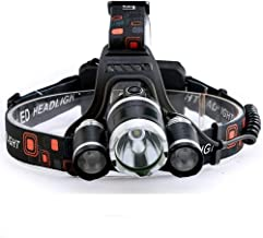 YMYGCC Hoofd Torch Dropshipping Koplamp Zaklamp Oplaadbare LED Hard Hat Koplamp Batterij Auto Wandlader Voor Camping 28