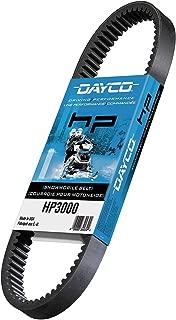 Dayco High-Performance Belt 1.375
