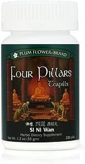 Four Pillars Teapills (Si Ni San Wan), 200 ct, Plum Flower