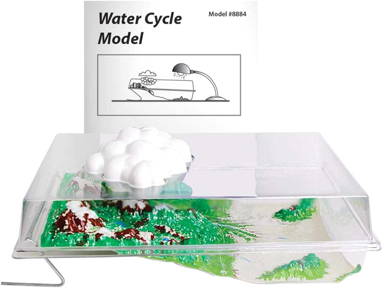 American Educational 8884 Water Cycle Model