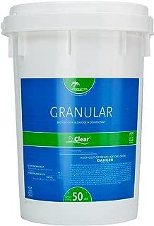 granular chlorine shelf life