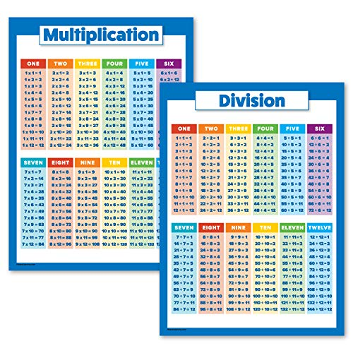 2 Pack - Multiplication Tables and Division Poster Set - Math Classroom Charts (Laminated, 18