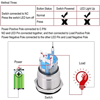 Zinc-Aluminium Alloy Black Or Stainless Steel 12V LED Engine Start Push Button Car Engine Start Push Button Stainless Steel