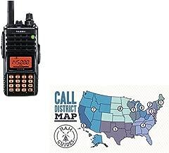 Best ham radio swr power meter Reviews