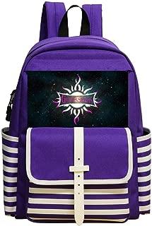backpack travels kbs
