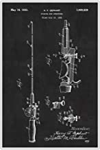 Fishing Rod Patent Print Poster Wall Art
