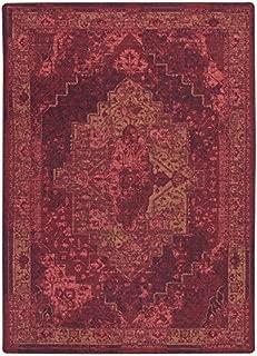saxon lightweight rug