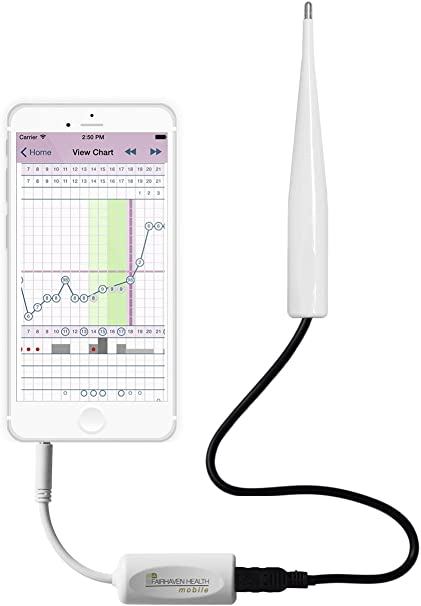 Calculator most accurate ovulation Which ovulation