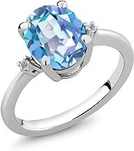 Best gemstone king rings Reviews
