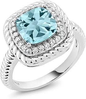 Best sky blue topaz silver ring Reviews