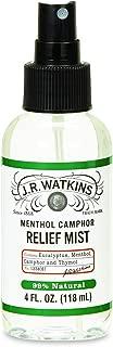 jr watkins relief mist