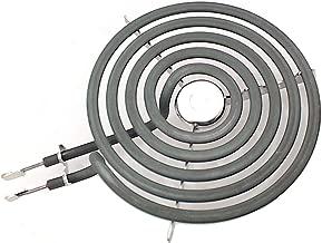 ring stove burner