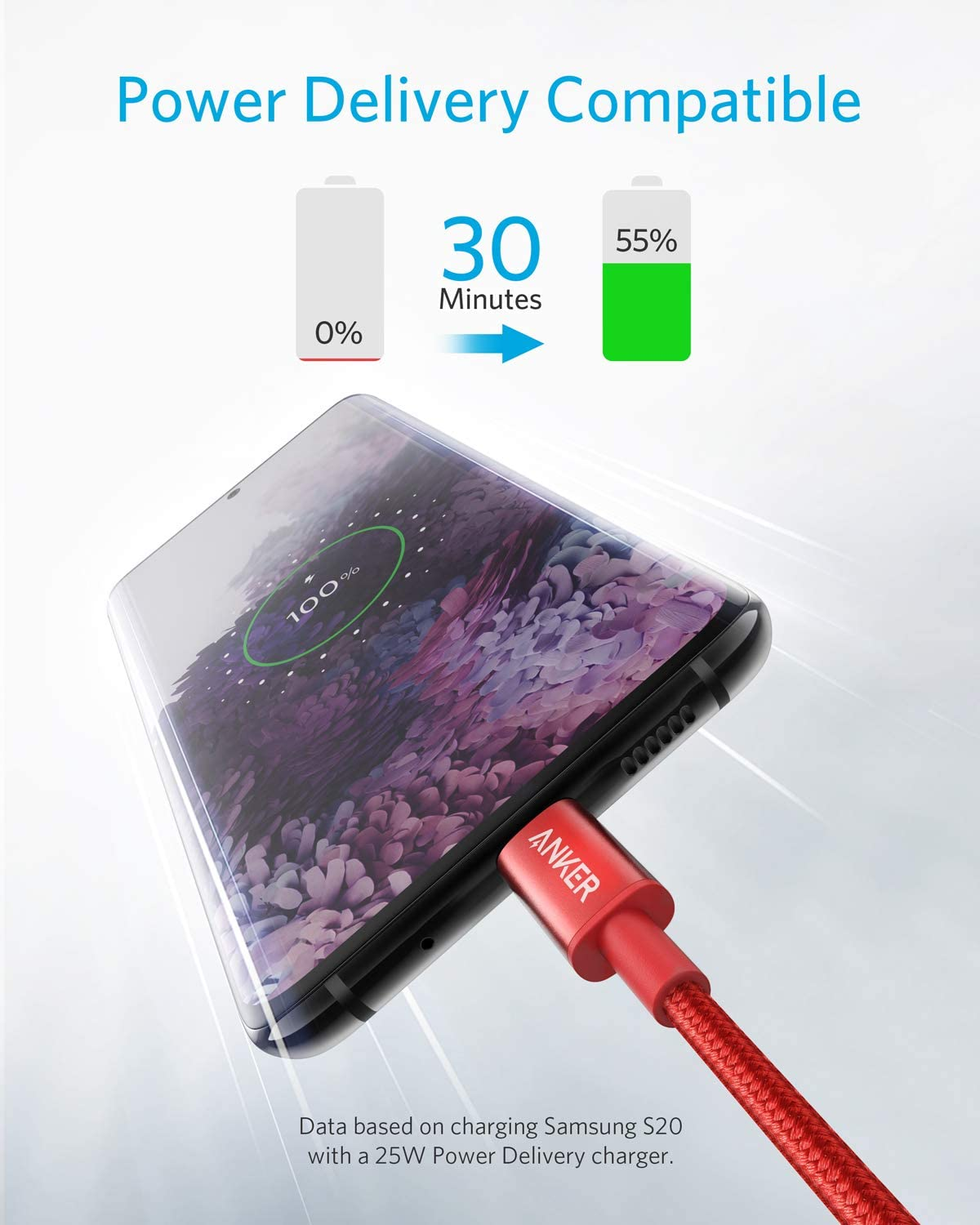 iPad Air 4 6ft 60W LG and Other USB C Charger Red Switch Pixel iPad Pro Anker 2 Pack New Nylon USB C to USB C Cable USB C Cable PD Type C Charging Cable for MacBook Pro 2020 Galaxy S20