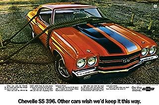 Best classic car advertisements prints Reviews