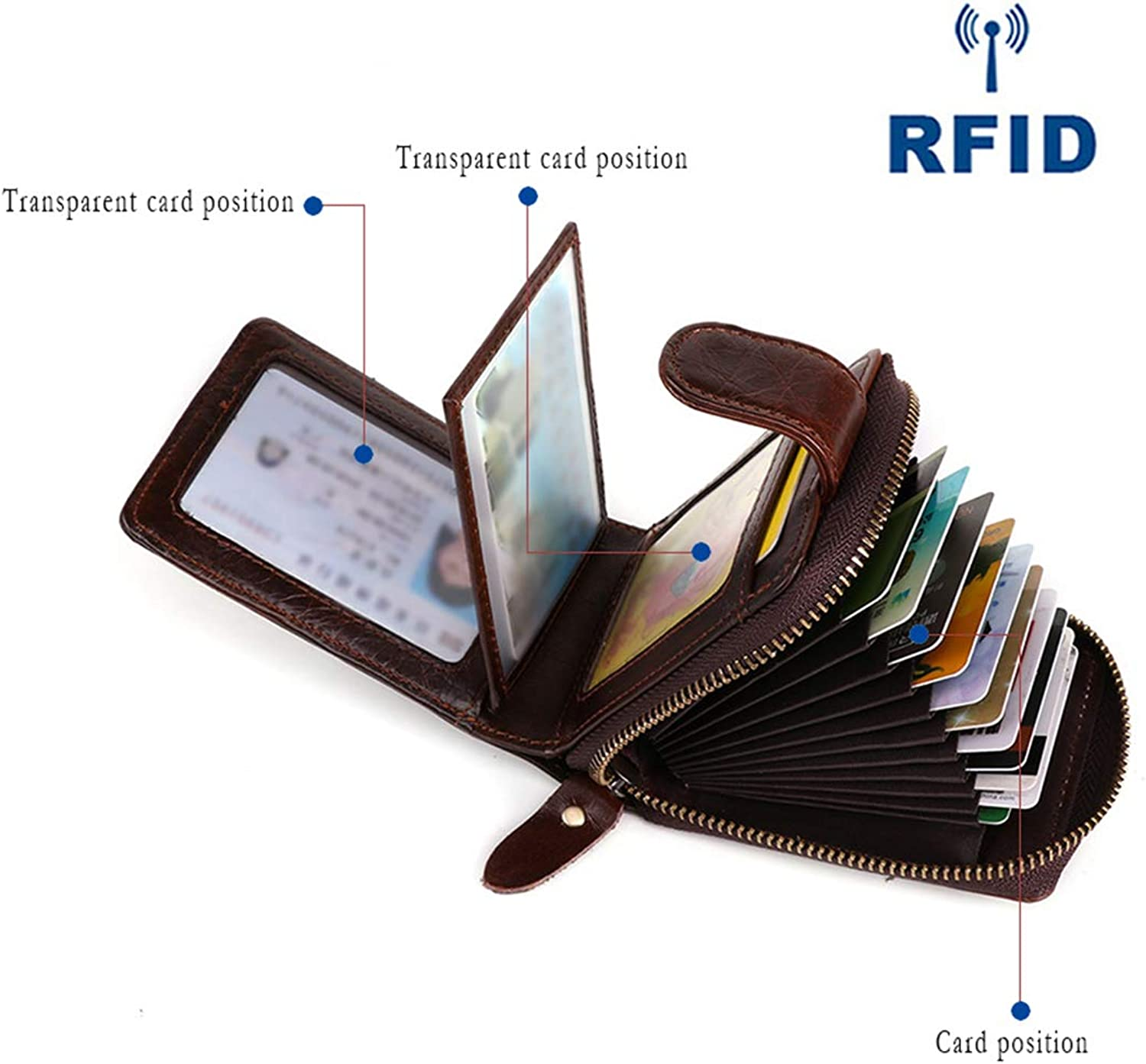 RFID Blocking Zipper Card Wallet for Women Men Small Purse Credit Cards Organizer