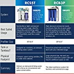 iSpring RCS5T 500 GPD Grade Commercial Tankless Reverse Osmosis RO Water Filter System with 1:1 Drain Ratio, Pressure… 12 5-STAGE FILTERS: 1-3rd stages remove rust, sand, chlorine, disinfection byproducts and odor. 4th stage Dual-Flow RO Membrane removes heavy metals, pesticide residues, etc. 5th Stage removes chlorine, tastes to improve the quality of drinking water. GREAT CAPACITY: Advanced Dual-Flow 500GPD membrane saves 60% of water, with LOW WASTE 1: 1 drain to clean water ratio. Great for light commercial in Restaurants, Salons, Labs, and Offices all benefit in their ways from high-quality RO water. HIGH EFFICIENCY BOOSTER PUMP: No worries for low water pressure. Built in booster pump increases the production of purified water by raising the water pressure and maximizes RO production rate to the optimal level for the reverse osmosis process.