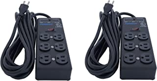 power strip for audio equipment