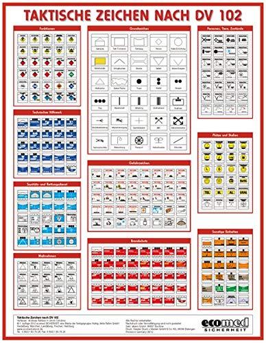 Faltkarte Taktische Zeichen